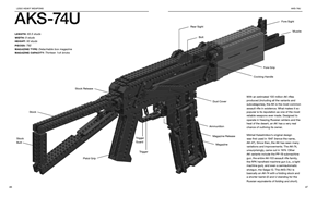 LEGO Heavy Weapons - AKS-74U