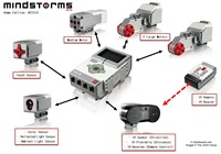 MINDSTORMS EV3 Retail set (image taken from RobotSquare - Laurens Valk)