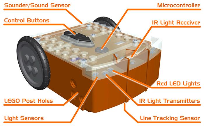 Edison sensor picture
